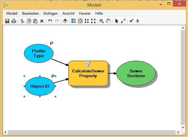 Geoprocessing Model im ArcMap ModelBuilder