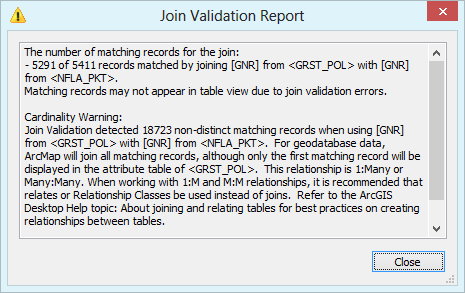 Cardinality wanring during join validation if multiple relations have been found